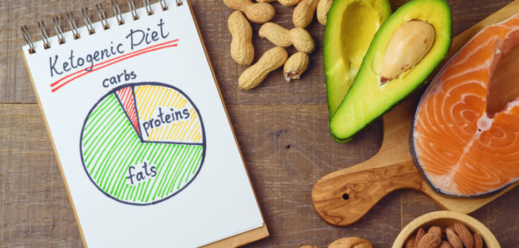 The keto diet an effective way of losing weight